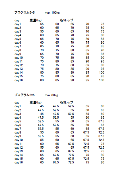 f:id:nozomi-hayashi:20180411185506p:plain