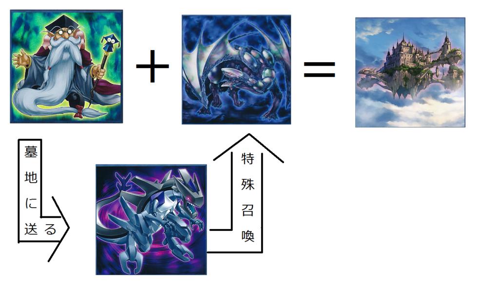 f:id:nozomi-kimura168:20170108120027p:plain