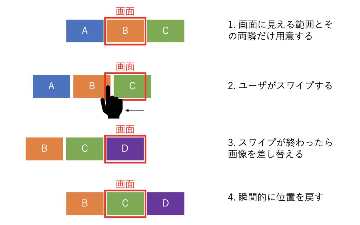 f:id:nozomi_takahashi:20200920105134p:plain