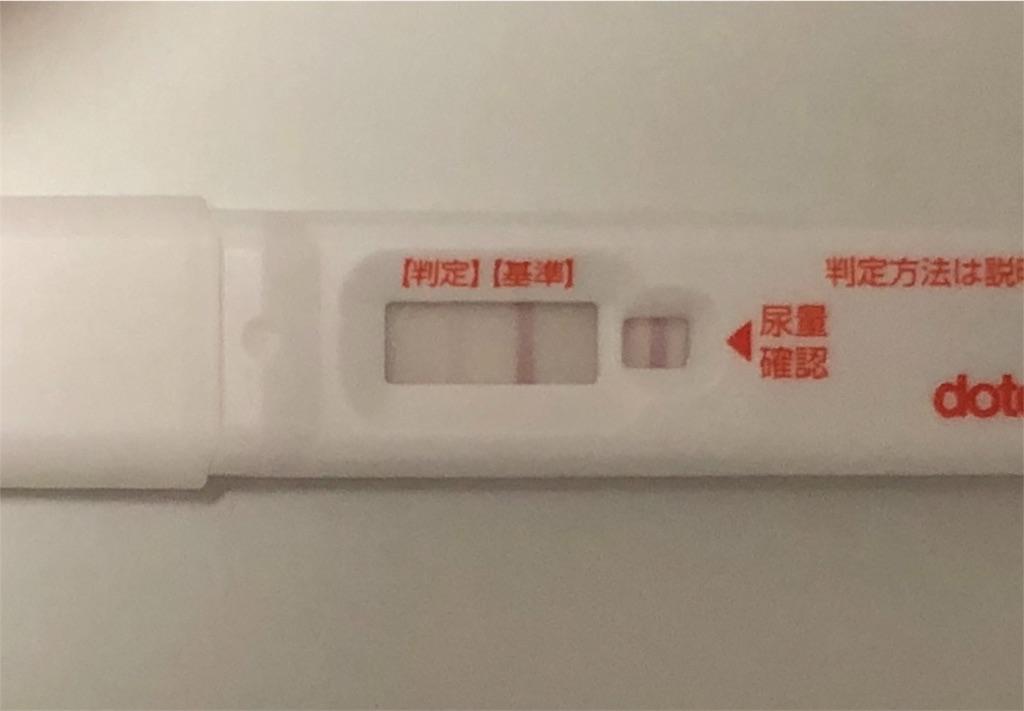 薬 比較 検査 排卵