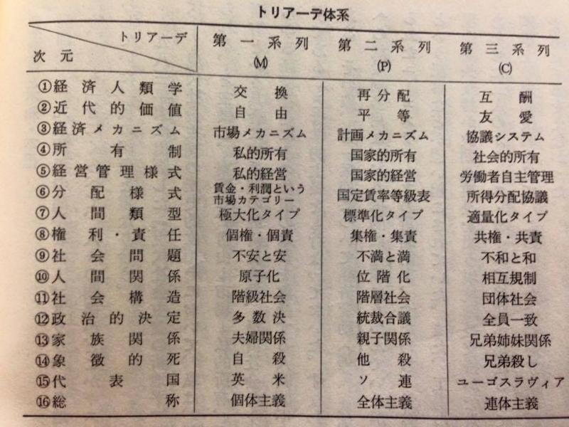 f:id:nozomu-kanai:20141225185643j:plain