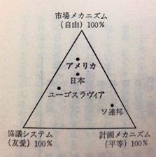 f:id:nozomu-kanai:20141225185703j:plain