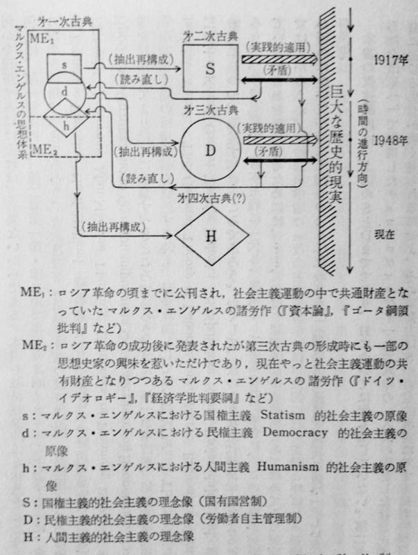 f:id:nozomu-kanai:20150330171646j:plain