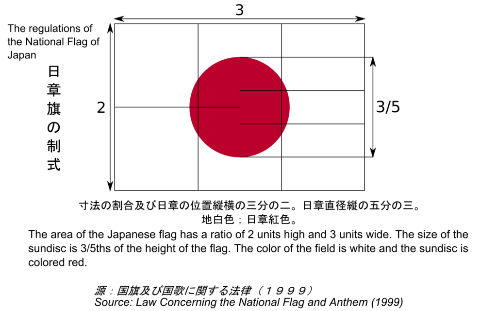 f:id:nozomu-kanai:20151106030909p:plain