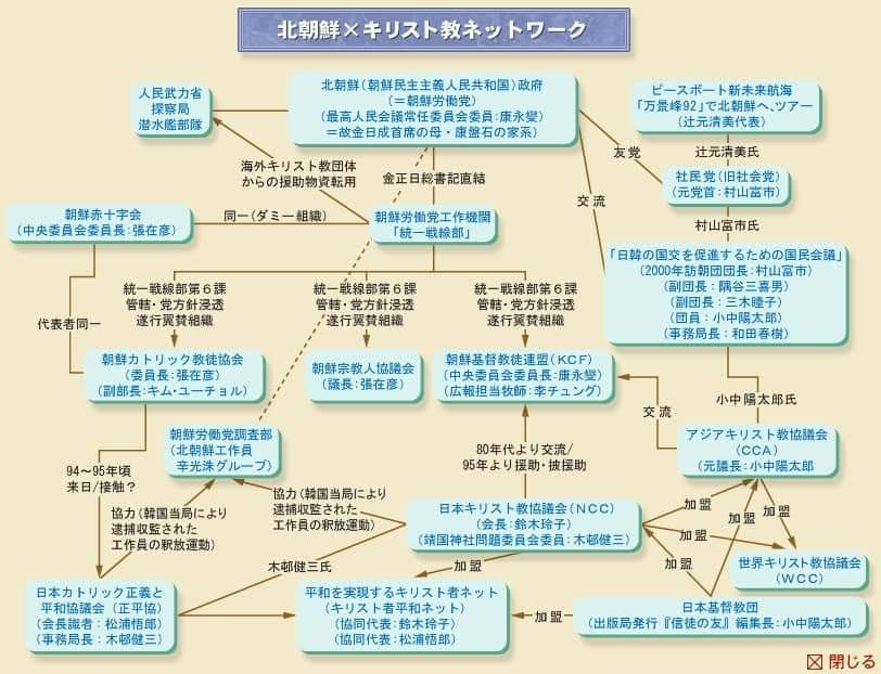 f:id:nozomu-kanai:20190615190631j:plain