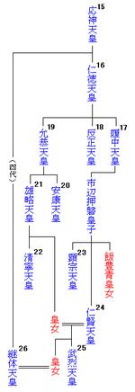 f:id:nozomu-kanai:20190618211446p:plain