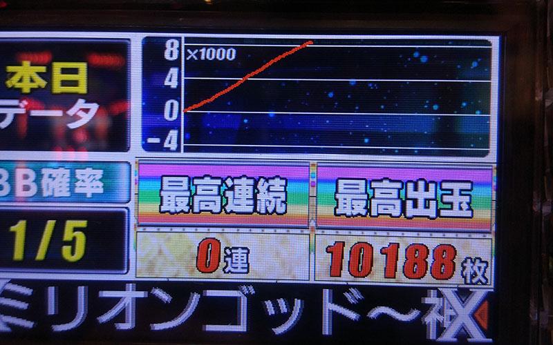 f:id:nozomu365:20170304155521j:plain