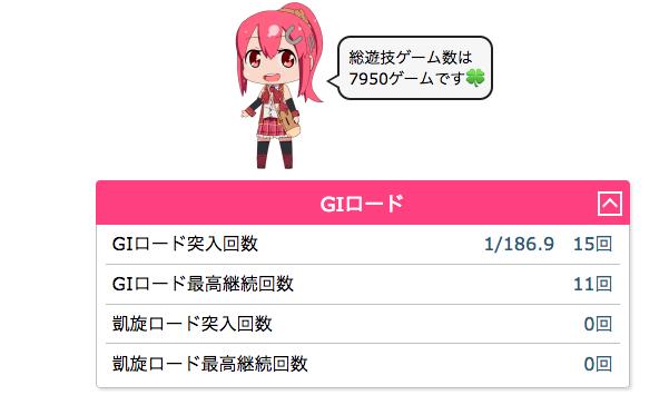 f:id:nozomu365:20170417191535p:plain