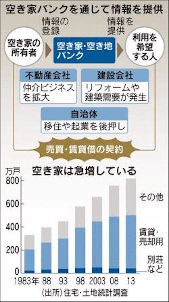 f:id:nozosan-net:20161221190109j:image
