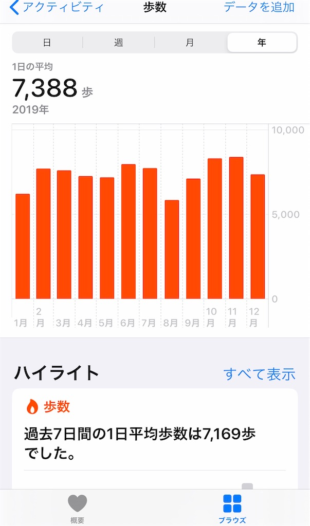 f:id:nozosan-net:20191224080440j:image