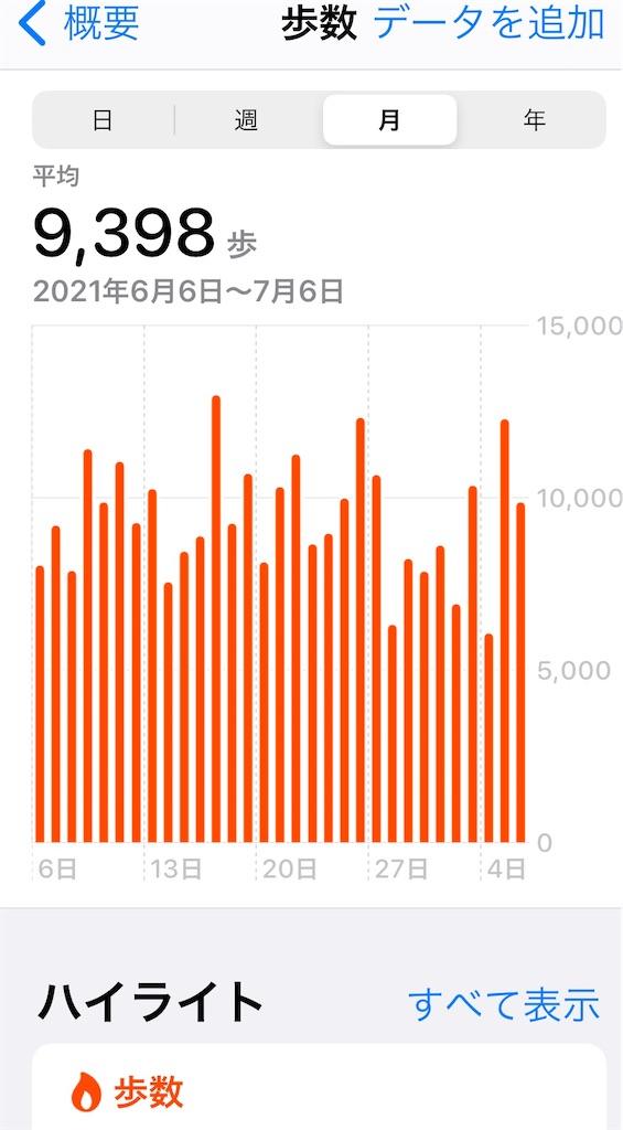 f:id:nozosan-net:20210711082720j:image