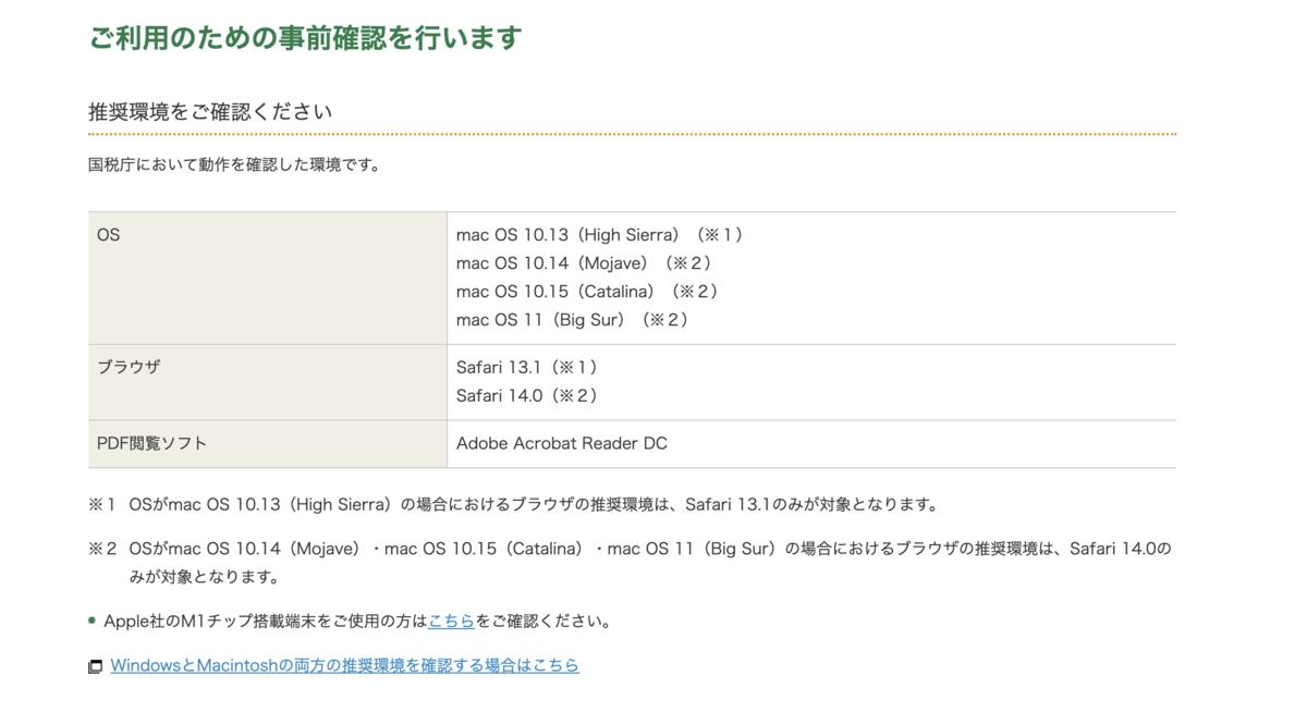 f:id:nozucurry:20210220154010p:plain