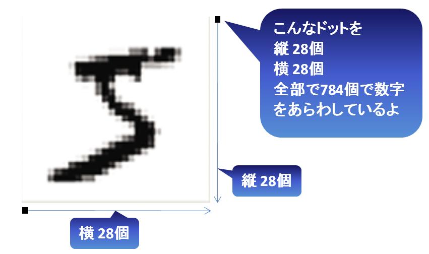 f:id:np2LKoo:20170903180712p:plain