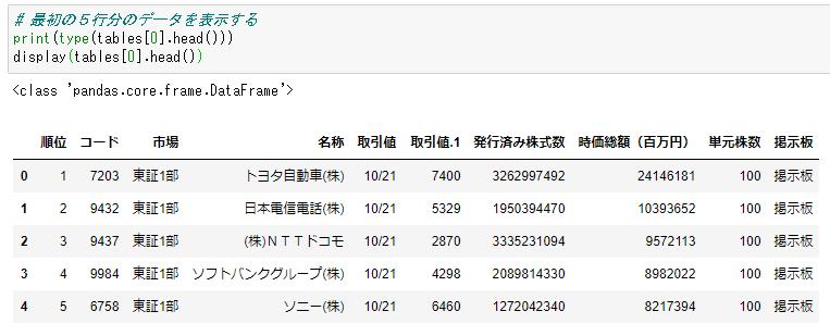 ソフトバンク株価掲示板