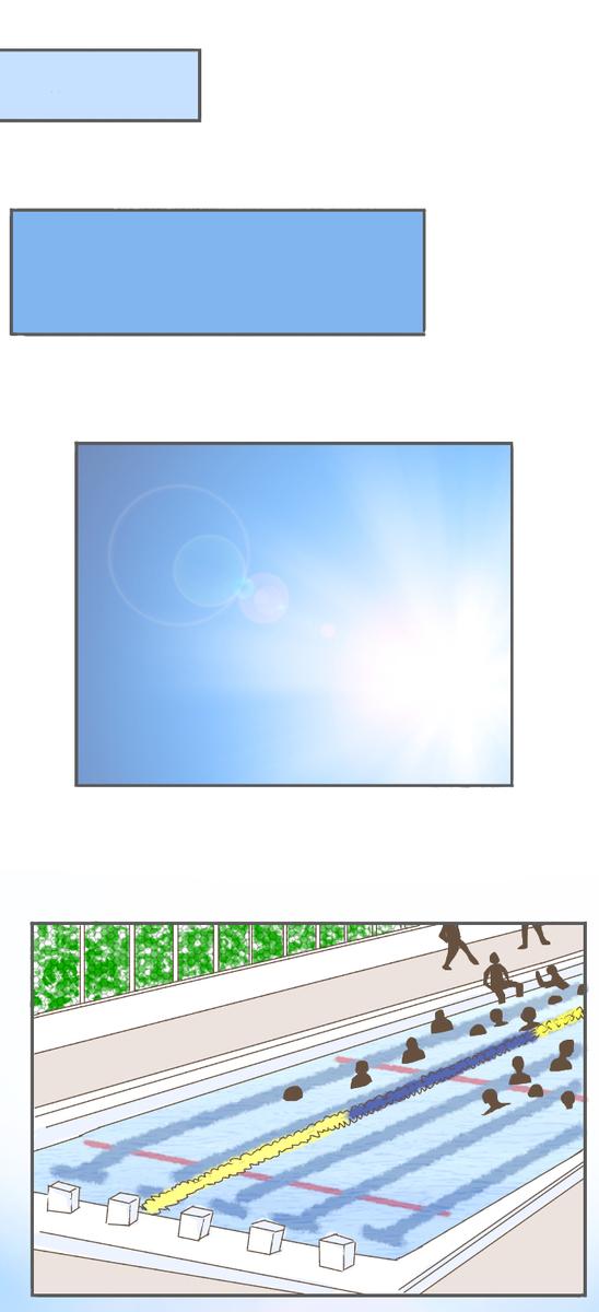 f:id:nrnrn:20200601012644j:plain