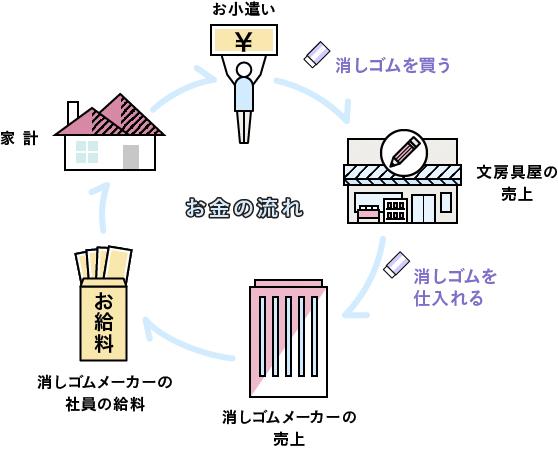 f:id:nshinchang:20200902003048j:plain