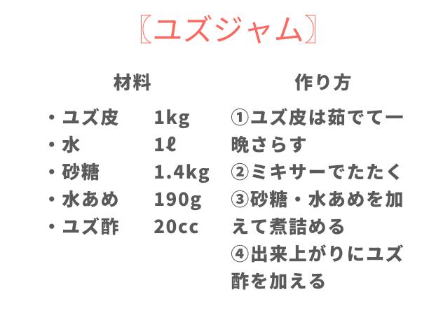 f:id:nshintaro:20191209191223p:plain
