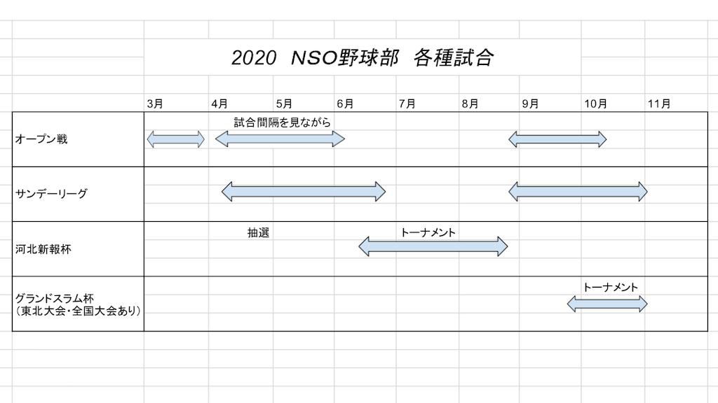 f:id:nsosportsgym:20200121123423p:image