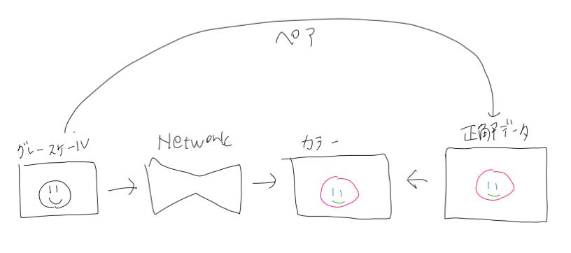 f:id:nsr_9:20210908155838p:plain