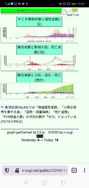 f:id:nsugi031224:20201018023844j:image