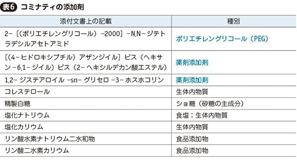 f:id:nsugi031224:20210621072707j:image