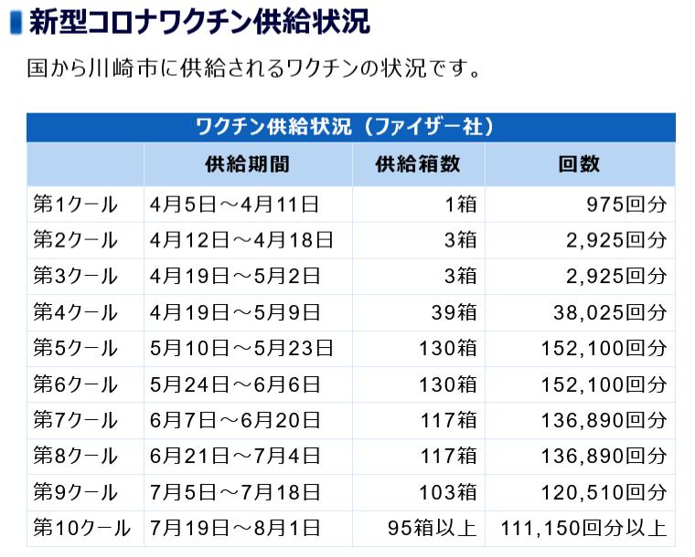 f:id:nsugi031224:20210629001446p:plain