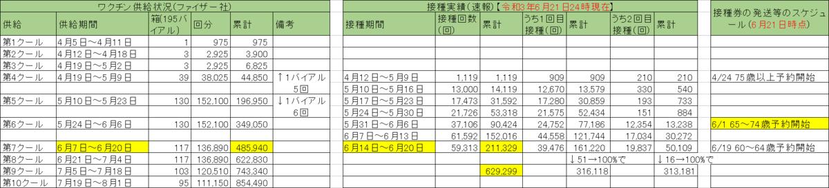 f:id:nsugi031224:20210629001538p:plain