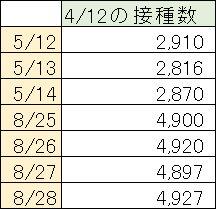 f:id:nsugi031224:20210829205716p:plain