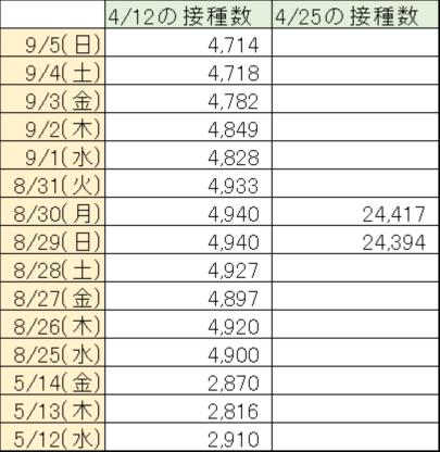 f:id:nsugi031224:20210905201317p:plain