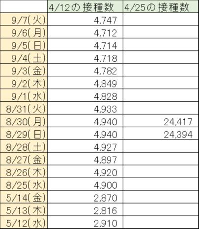 f:id:nsugi031224:20210907154350p:plain