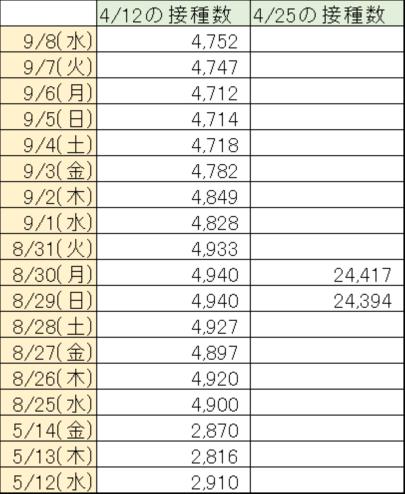 f:id:nsugi031224:20210908134840p:plain