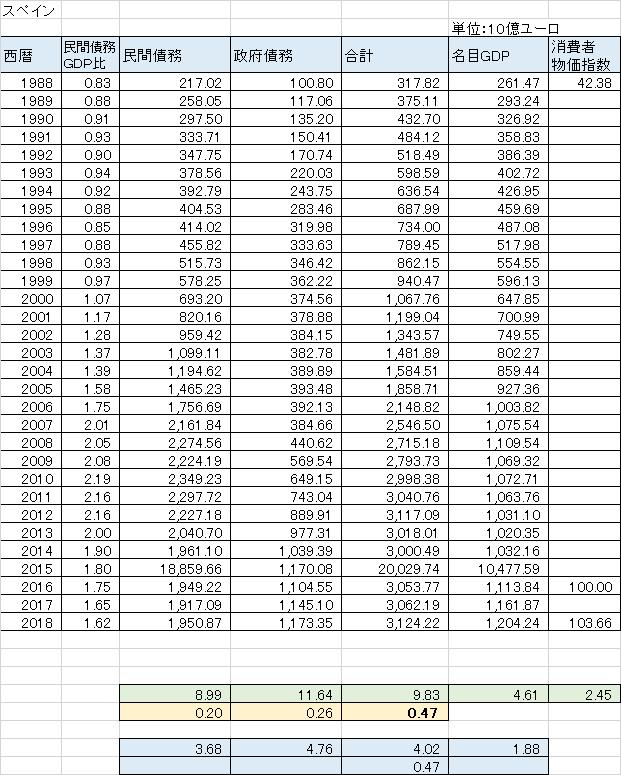 f:id:ntetsu:20210505152243p:plain