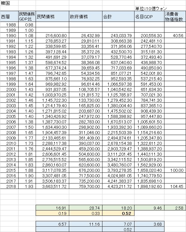 f:id:ntetsu:20210505152322p:plain