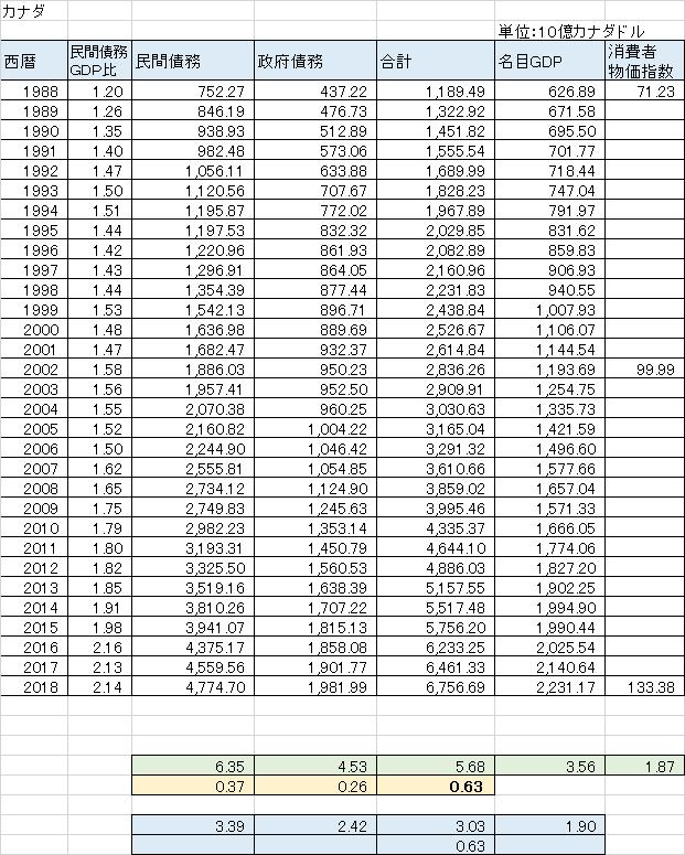 f:id:ntetsu:20210505152445p:plain