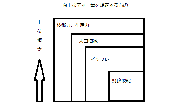 f:id:ntetsu:20210505152726p:plain