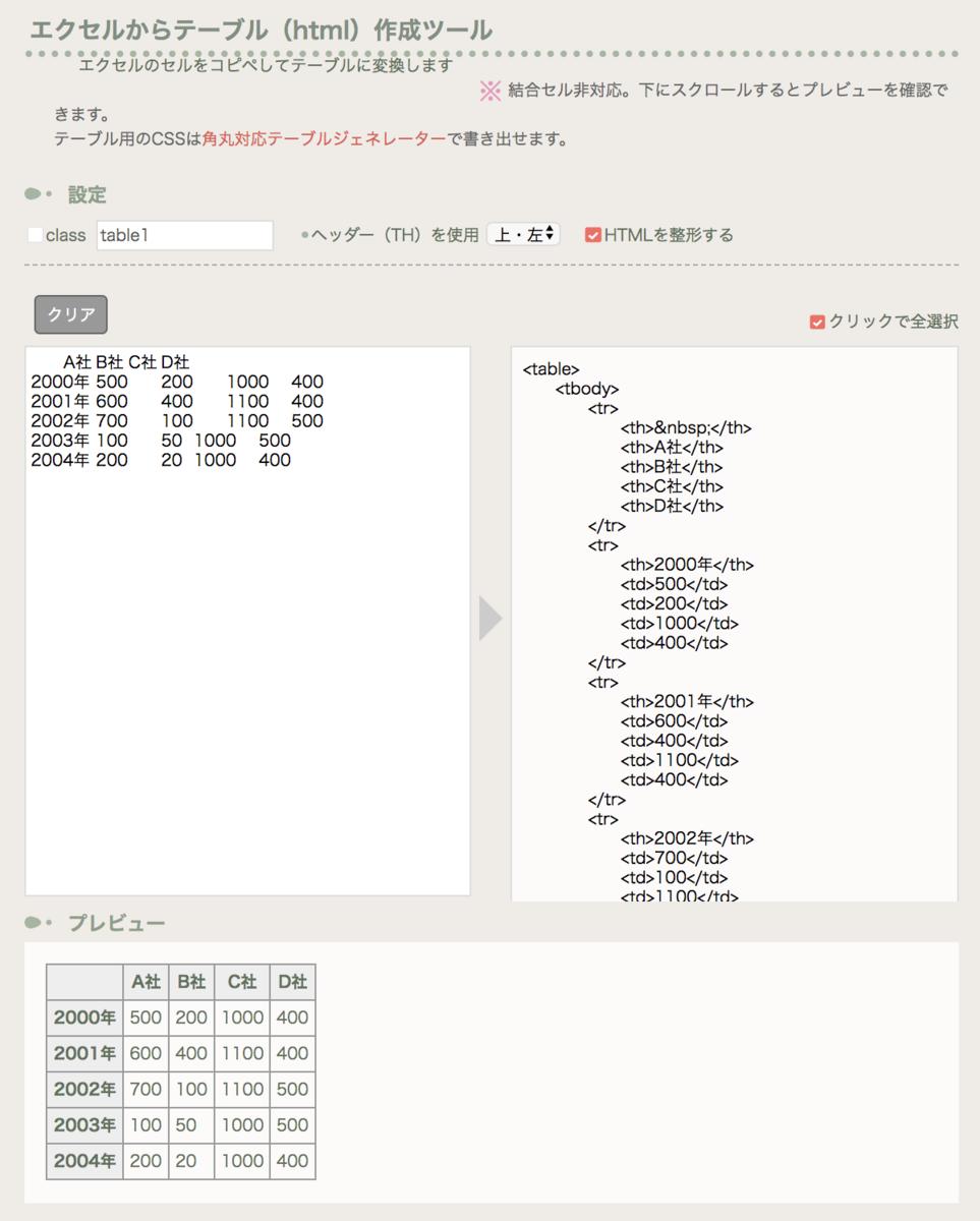エクセルのセルをコピペしてテーブルに変換できるツール