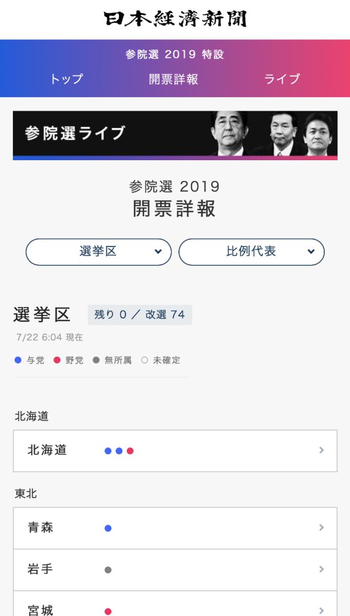 日経のスマホ選挙特設サイトの日本地図