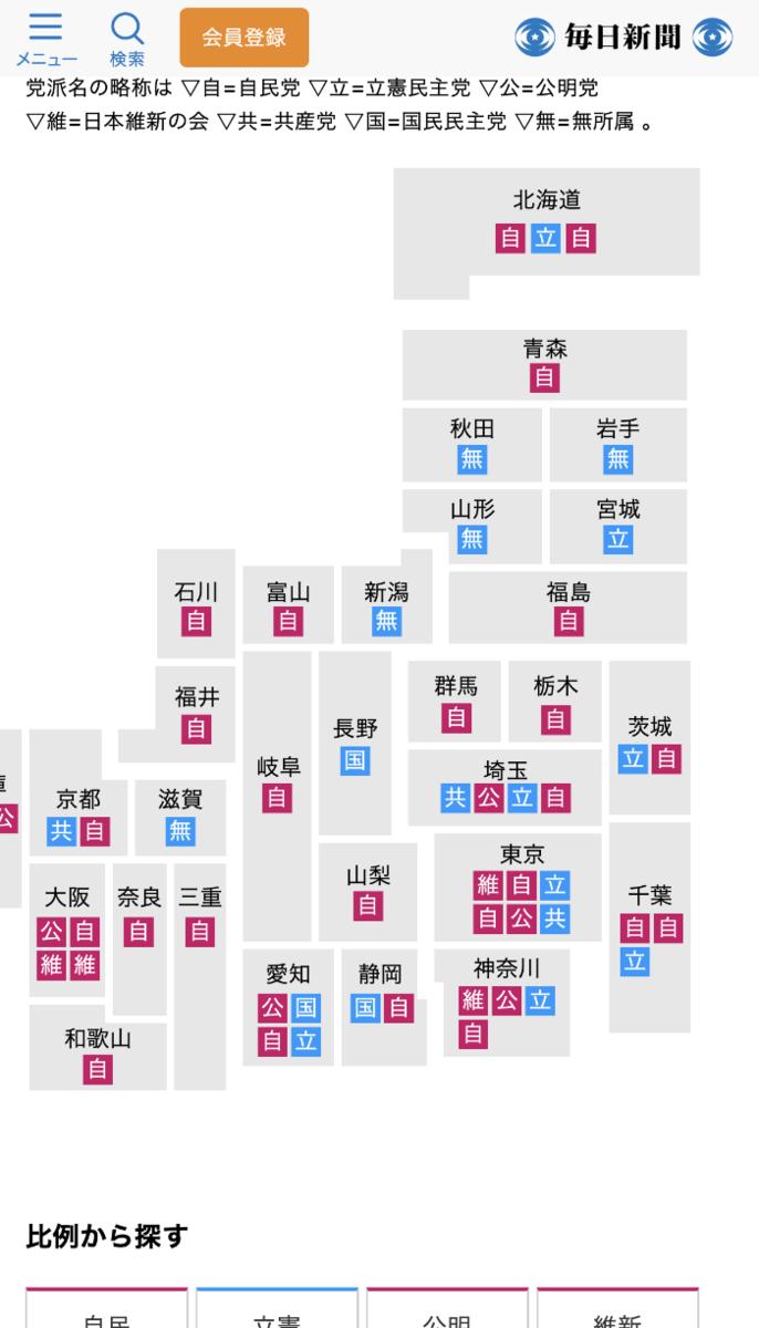 毎日新聞のスマホ選挙特設サイトの日本地図