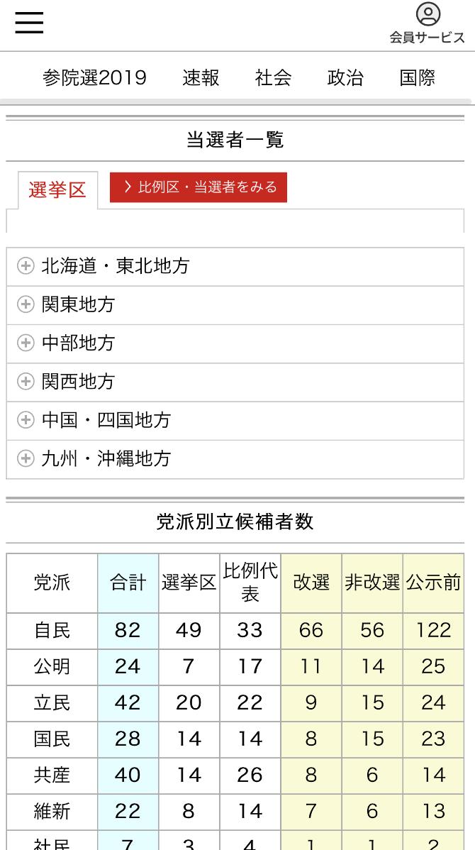 産経ニュースのスマホ選挙特設サイトの日本地図