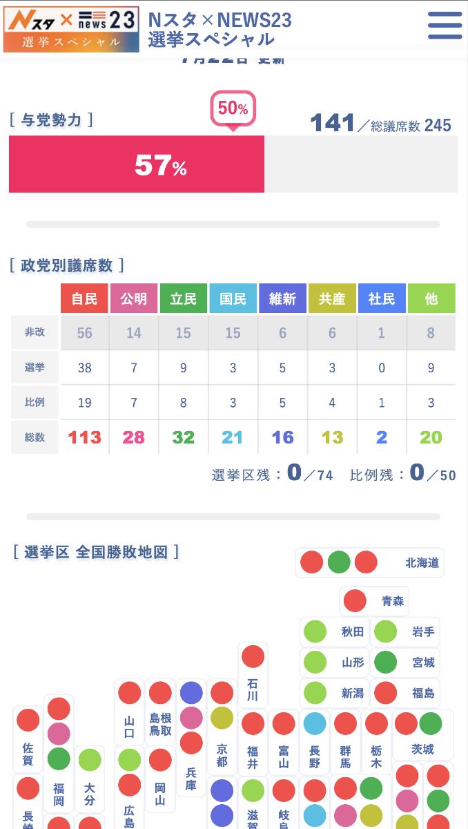 Nスタ×NEWS23のスマホ選挙特設サイトの日本地図