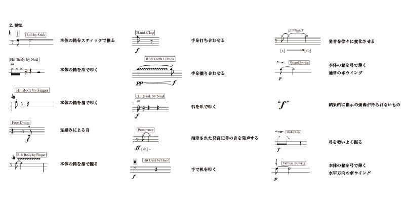 f:id:nu-composers:20190519125357p:plain