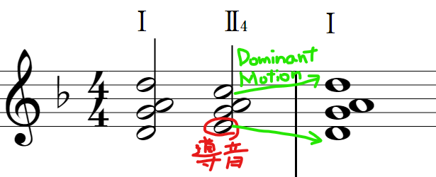 f:id:nu-composers:20191205153649p:plain