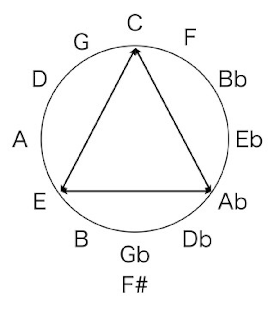 f:id:nu-composers:20200201112054j:image