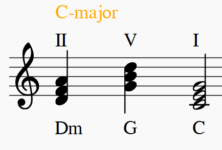 f:id:nu-composers:20200607191130p:plain