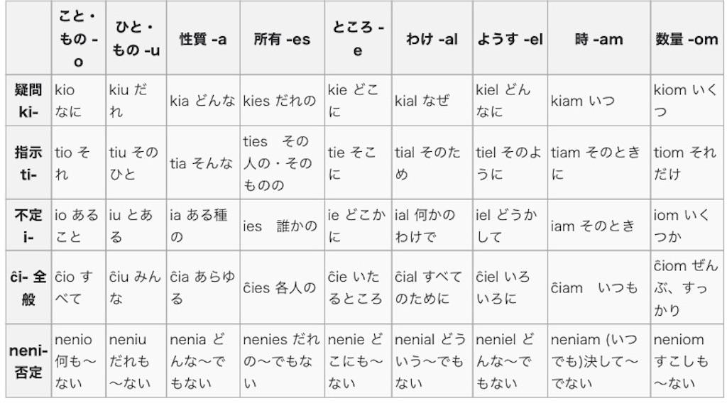 f:id:nu-composers:20210313190214j:plain