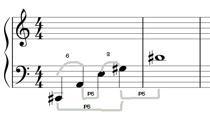 f:id:nu-composers:20210618171857p:plain