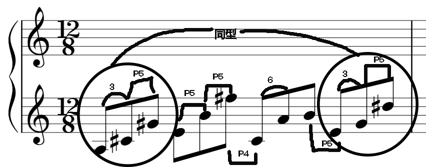 f:id:nu-composers:20210618171956p:plain