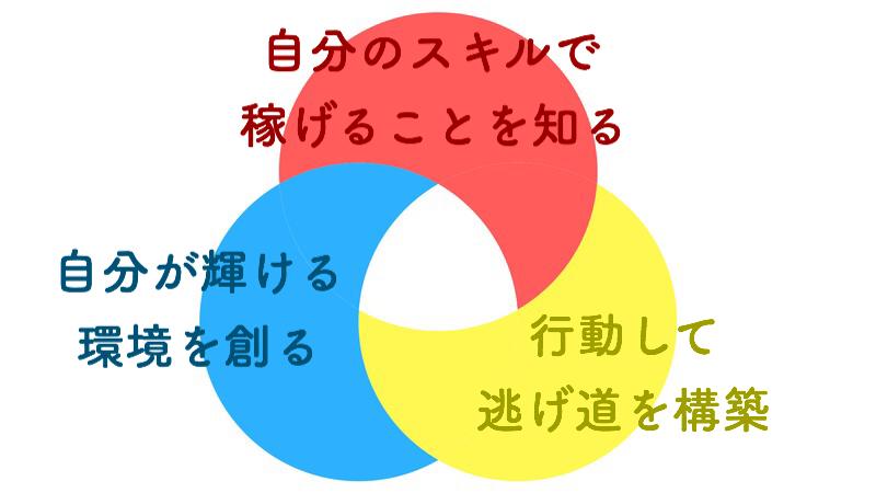 f:id:nui-5296:20180119103155j:plain