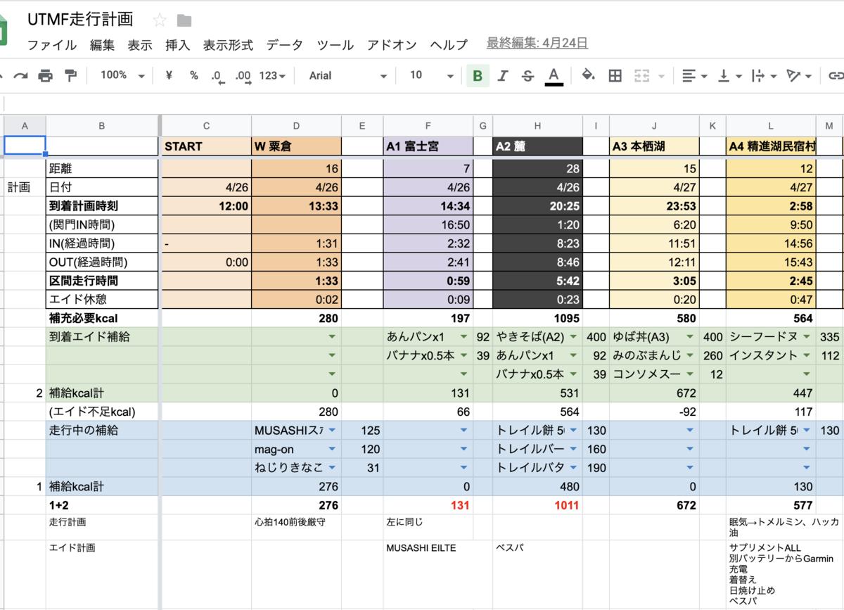 f:id:nuichi:20190509144927p:plain