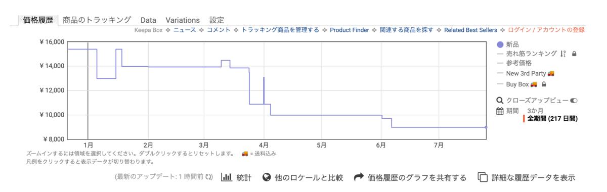 f:id:nuichi:20200726100006p:plain
